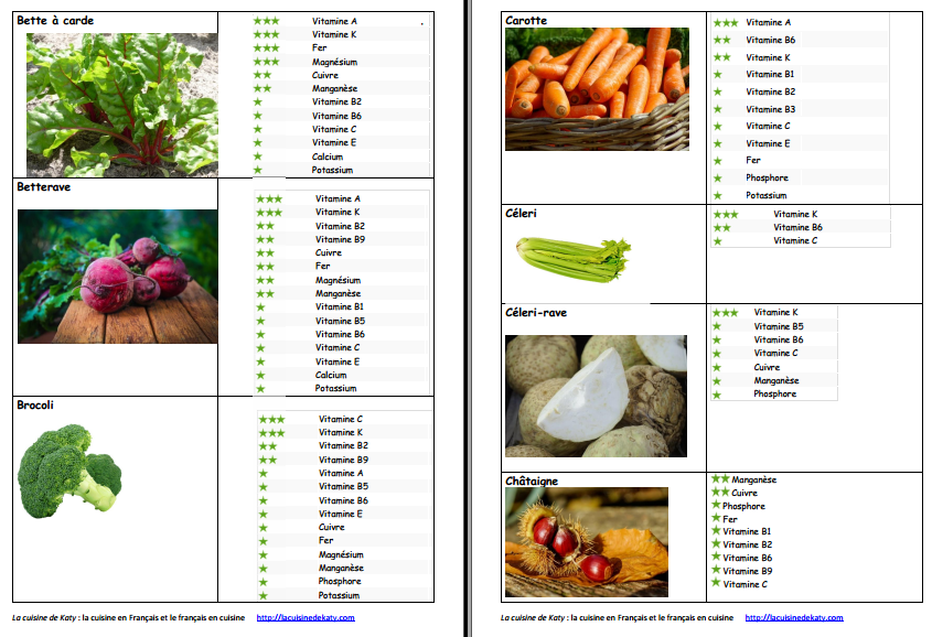 image-nutrition